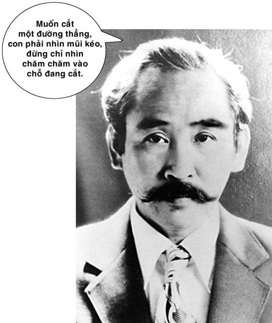 Ba Ha Quang Phuong